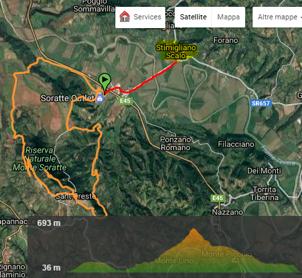 Escursione-bici-Monte-Soratte-percorso